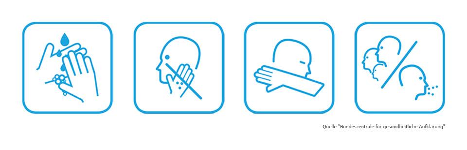 Coronavirus_Kopfbild_Hygienemassnahmen_Icons